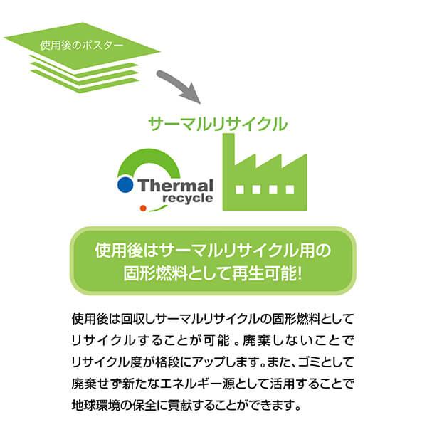エコロジーメディアRPF(サーマルリサイクル)